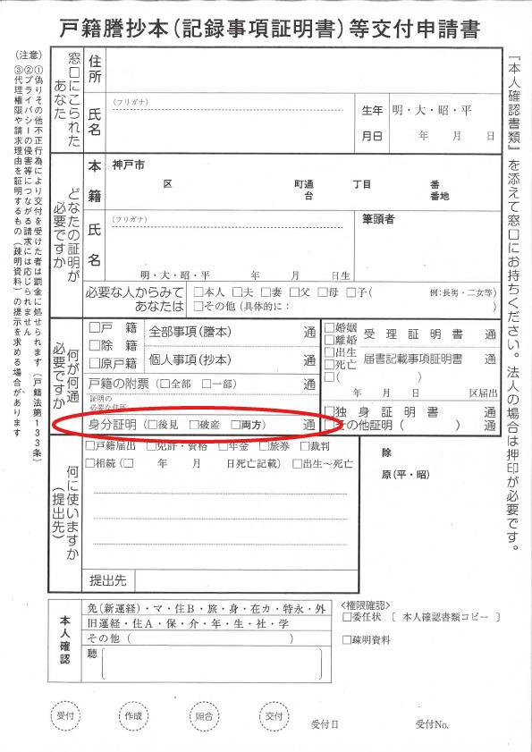身分証明書・風俗営業許可の添付資料